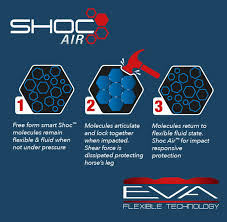 Shoc Air Technology 2